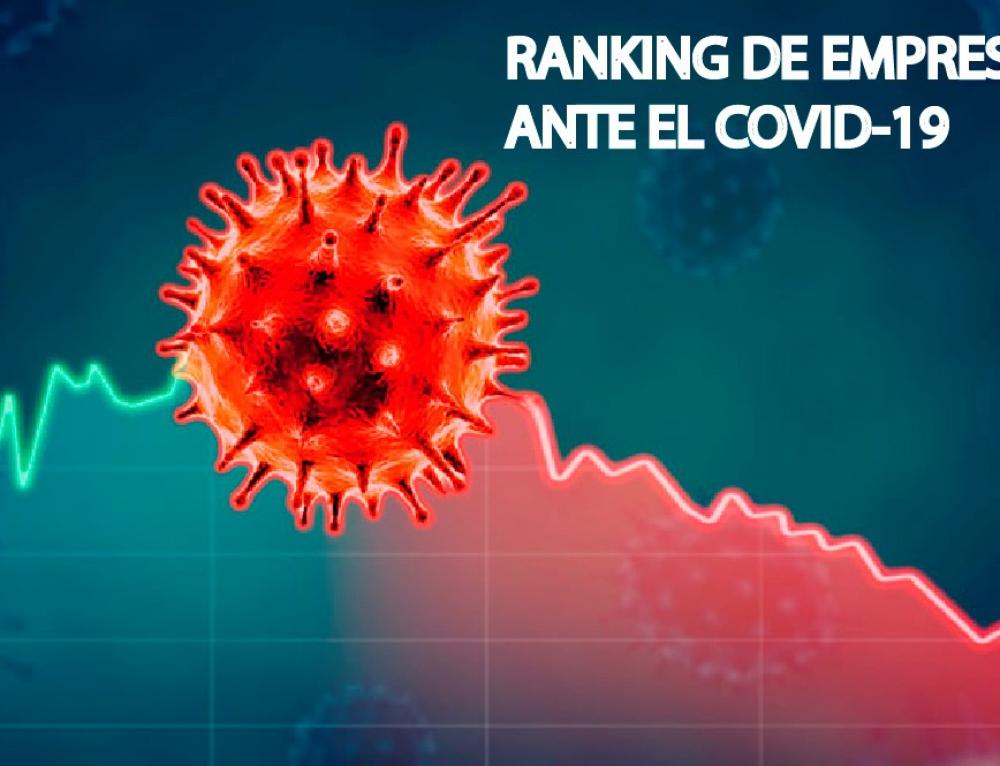 Ranking de empresas que mejor han reaccionado ante el COVID-19